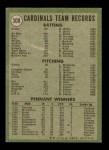 1971 Topps #308   Cardinals Team Back Thumbnail