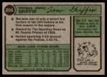 1974 Topps #256  Tom Griffin  Back Thumbnail