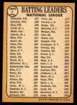 1968 Topps #1   -  Roberto Clemente / Matty Alou / Tony Gonzalez NL Batting Leaders Back Thumbnail