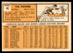1963 Topps #40 WHI Vic Power  Back Thumbnail
