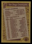 1986 Topps #230   -  Lionel James / Danny Walters / Lee Williams / Billy Ray Smith Chargers Leaders Back Thumbnail
