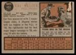 1962 Topps #453  Cal McLish  Back Thumbnail
