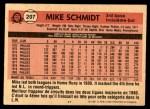 1981 O-Pee-Chee #207  Mike Schmidt  Back Thumbnail