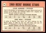 1969 Topps #339   -  Steve Mingori / Jose Pena Reds Rookies Back Thumbnail
