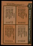 1975 Topps #322   -  Guy Lefleur / Pete Mahovlich Canadiens Leaders Back Thumbnail