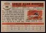 1956 Topps #30  Les Richter  Back Thumbnail