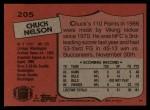 1987 Topps #205  Chuck Nelson  Back Thumbnail
