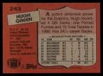 1987 Topps #243  Hugh Green  Back Thumbnail