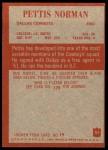 1965 Philadelphia #51  Pettis Norman   Back Thumbnail