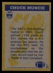 1982 Topps #237   -  Chuck Muncie In Action Back Thumbnail