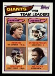 1982 Topps #415   -  Rob Carpenter / Beasley Reece / Johnny Perkins / George Martin Giants Leaders Front Thumbnail