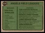 1974 Topps #276   -  Bobby Winkles / Tom Morgan / Salty Parker / Jimmie Reese / John Roseboro Angels Leaders Back Thumbnail