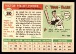1955 Topps #30  Vic Power  Back Thumbnail