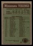 1984 Topps #288   Vikings Leaders Back Thumbnail