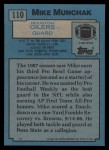 1988 Topps #110  Mike Munchak  Back Thumbnail