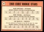 1969 Topps #602 VIS  -  Alec Distaso / Don Young / Jim Qualls Cubs Rookies Back Thumbnail