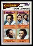1982 Topps #92   Oilers Leaders Front Thumbnail
