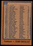 1978 Topps #282   Yankees Team Checklist Back Thumbnail