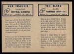 1962 Topps CFL  Ted Elsby / Joe Francis  Back Thumbnail
