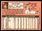 1969 Topps #374  Bob Tillman  Back Thumbnail