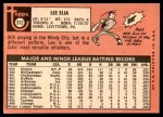 1969 Topps #312  Lee Elia  Back Thumbnail