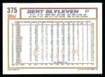 1992 Topps #375  Bert Blyleven  Back Thumbnail