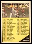 1961 Topps #189 B  Checklist 3 Front Thumbnail