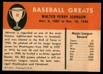 1961 Fleer #49  Walter Johnson  Back Thumbnail