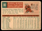 1959 Topps #80  Minnie Minoso  Back Thumbnail