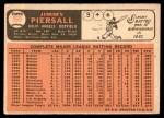 1966 Topps #565  Jimmy Piersall  Back Thumbnail