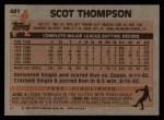 1983 Topps #481  Scot Thompson  Back Thumbnail