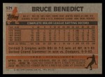 1983 Topps #521  Bruce Benedict  Back Thumbnail