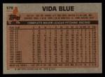 1983 Topps #570  Vida Blue  Back Thumbnail