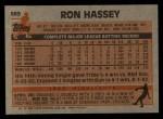 1983 Topps #689  Ron Hassey  Back Thumbnail