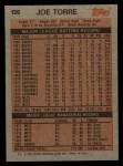 1983 Topps #126  Joe Torre  Back Thumbnail