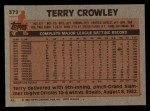 1983 Topps #372  Terry Crowley  Back Thumbnail