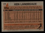 1983 Topps #376  Ken Landreaux  Back Thumbnail