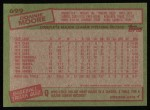 1985 Topps #699  Donnie Moore  Back Thumbnail