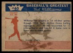 1959 Fleer #63   -  Ted Williams All-Star Record Back Thumbnail