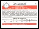 1979 TCMA The 1950's #71  Gil Hodges  Back Thumbnail