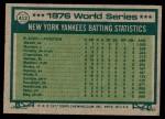 1977 Topps #412   -  Johnny Bench 1976 World Series Back Thumbnail