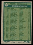 1977 Topps #287   -  Sparky Anderson  Reds Team Checklist Back Thumbnail