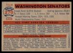 1957 Topps #270   Senators Team Back Thumbnail