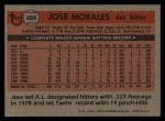 1981 Topps Traded #806 T Jose Morales  Back Thumbnail