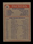 1985 Topps #66   -  Gerry Ellis / James Lofton / Tom Flynn / Mike Douglass / Mark Murphy Packers Leaders Back Thumbnail