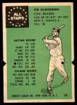 1955 Robert Gould  #10  Ted Kluszewski  Front Thumbnail