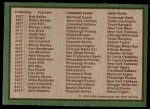 1976 Topps Traded T  Traded Checklist Back Thumbnail