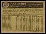 1961 Topps #443  Duke Snider  Back Thumbnail
