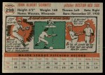1956 Topps #298  Johnny Schmitz  Back Thumbnail
