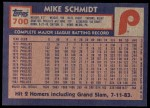 1984 Topps #700  Mike Schmidt  Back Thumbnail